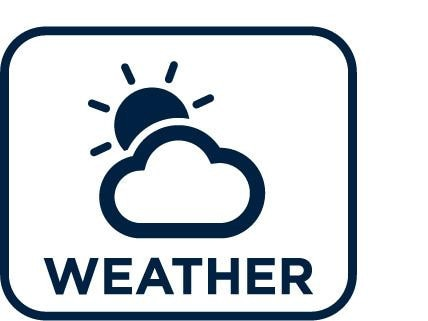 /image/62/9/weather-v2.643629.jpg