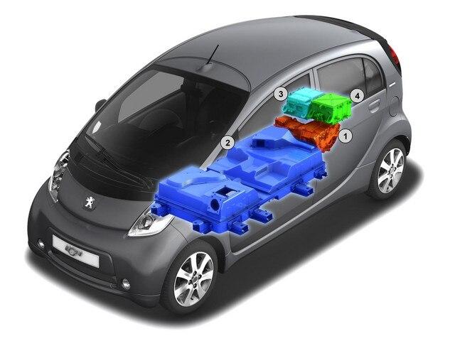 /image/81/4/peugeot-ion-batterie-full.48814.jpg